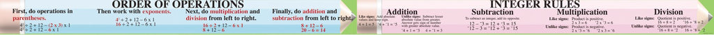 Bright Education Australia, Teacher Resources, Maths, Poster,Topper, Pre Algebra
