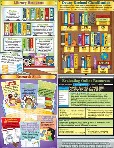 Library & Research Skills, Bright Education Australia, Teaching Poster Set, Writing, English, School Materials, Reading, Research