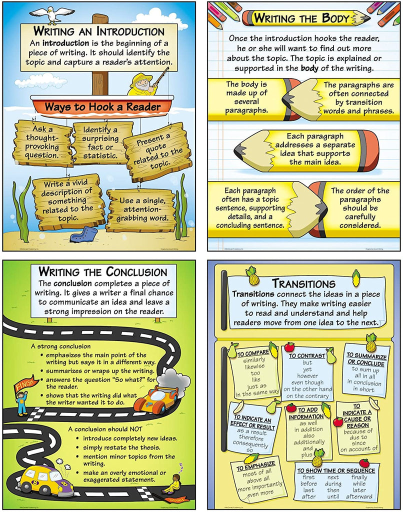 Organising Good Writing, Bright Education Australia, Teaching Poster Set, Writing, English, School Materials, Reading, Research