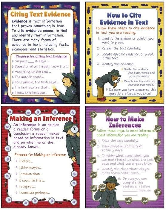 Citing Evidence & Making Inferences, Bright Education Australia, Teaching Poster Set, Writing, English, School Materials