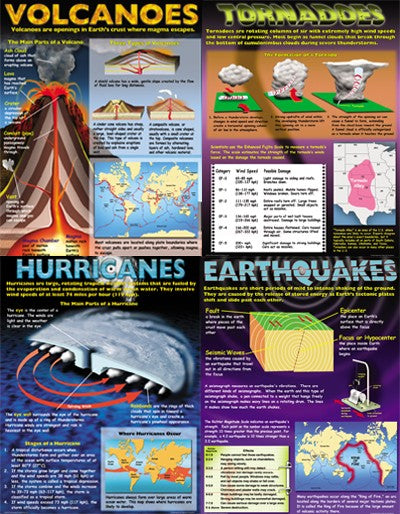 Bright Education Australia, Teacher Resources, Poster, Teaching Poster Set, Geography, Climate, Earth Science, Understanding Natural Disasters, Climate Change, Climate Changes: Causes & Effects, Earthquakes, Volcanoes, Hurricanes, Tornadoes
