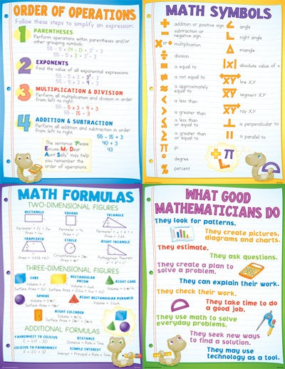 Bright Education Australia, Teacher Resources, Maths, Poster, A1 Poster, Maths Basics, Order of Operations, Math Symbols, Math Formulas, What Good Mathematicians Do, Teaching Poster Set