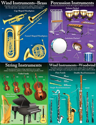 Bright Education Australia, Teacher Resources, Poster, Music, Teaching Poster Set, Brass, Percussion, String, Woodwind, Symphony Orchestra Instruments