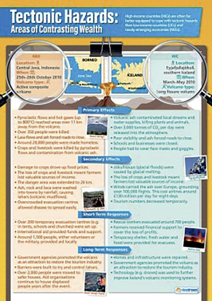 Bright Education Australia, Teacher Resources, Poster, A1 Poster, Geography, Climate, Earth Science, Tectonic Hazards: Areas of Contrasting Wealth, Climate Change