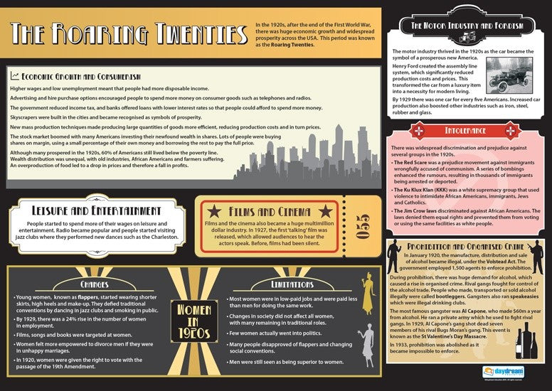 Bright Education Australia, Teacher Resources, Poster, A1 Poster, History, The Roaring Twenties, American History