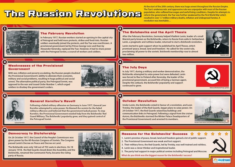 Bright Education Australia, Teacher Resources, Poster, A1 Poster, History, The Russian Revolutions, Russian History