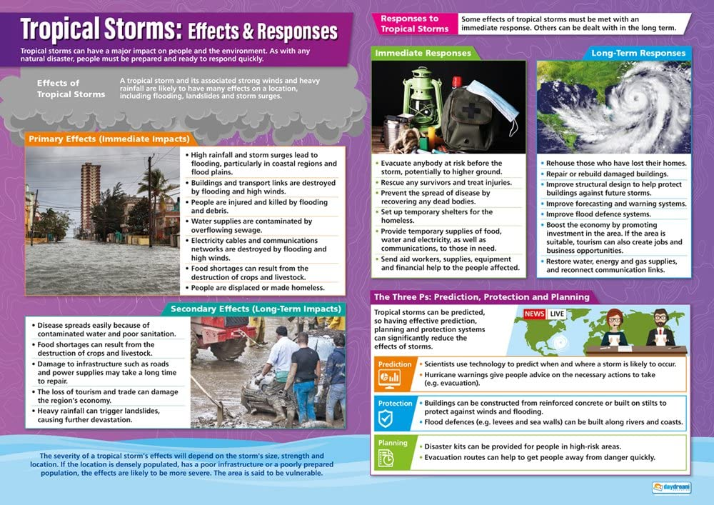right Education Australia, Teacher Resources, Poster, A1 Poster, Geography, Climate, Earth Science, Tropical Storms , Biomes, Plants, Animals, Ecosystems, Weather, Tropical Storms: Effects & Responses