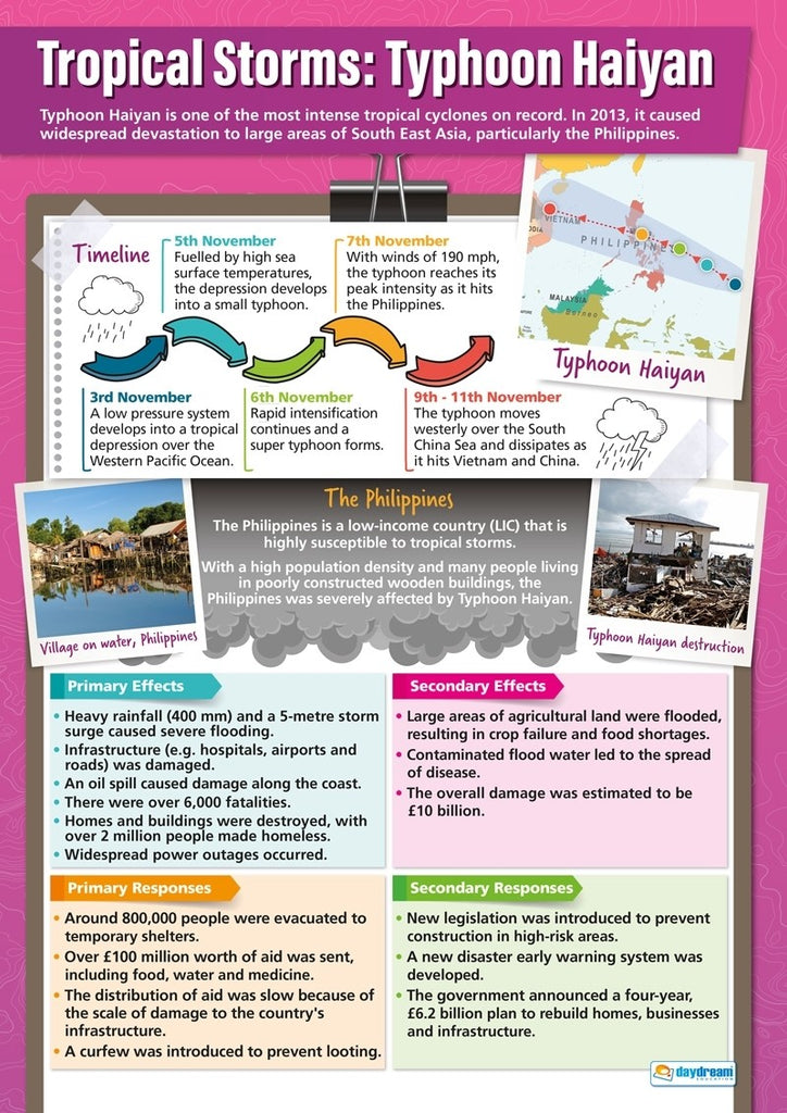Bright Education Australia, Teacher Resources, Poster, A1 Poster, Geography, Climate, Earth Science, Tropical Storms , Biomes, Ecosystems, Weather, Tropical Storms: Typhoon Haiyan
