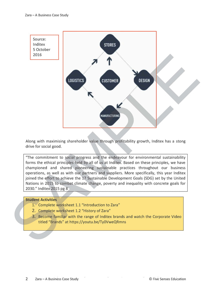 Zara: A Business Case Study, Accounting, Finance, Quantitative Data, Financial Data, Market Share, Market Growth, Marketing, A1 Poster, Economics, Business, Teaching Resources, Book, Bright Education Australia