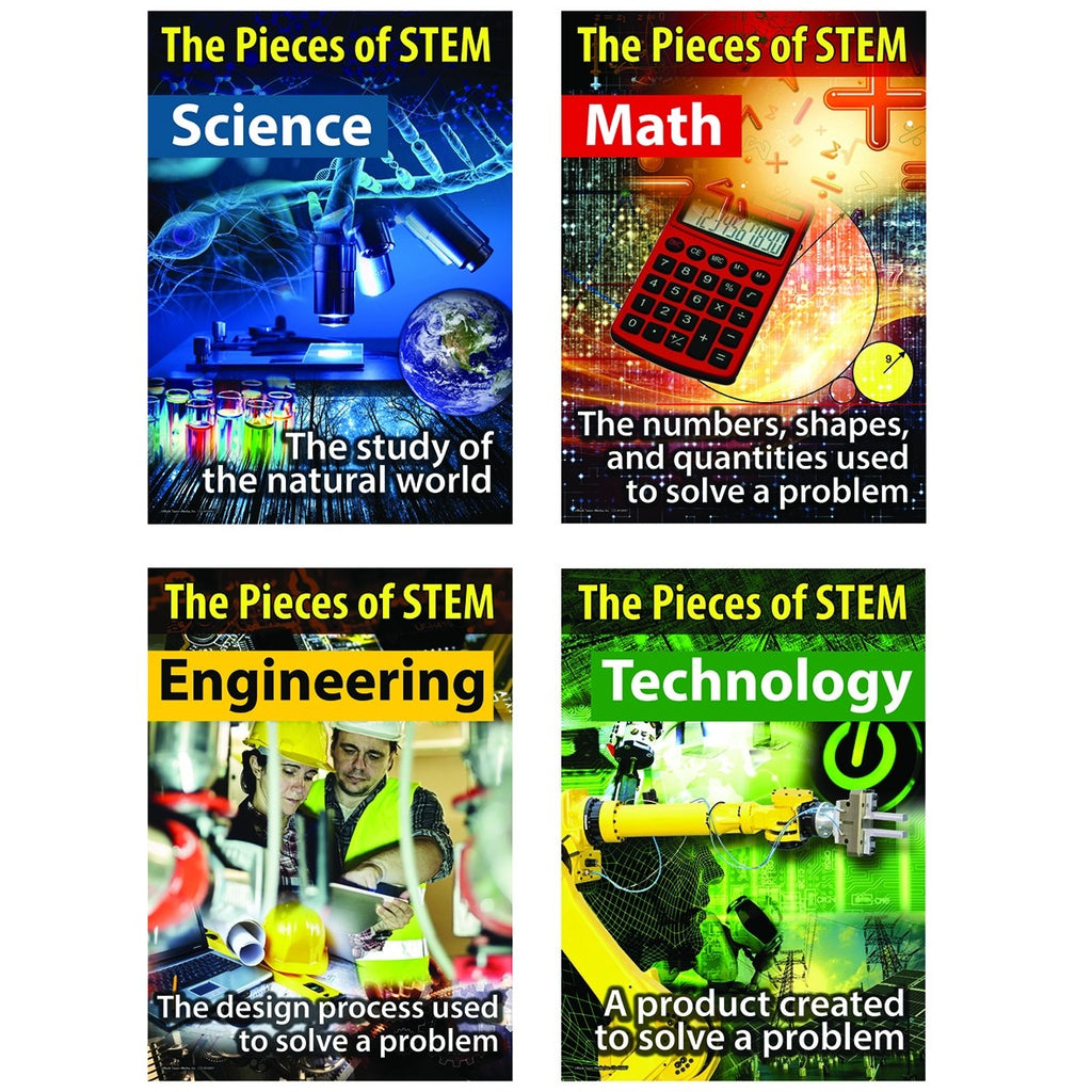 STEM, Science, Biology, Physics, Chemistry, Earth Science, Teaching Resources, Poster, Bright Education Australia