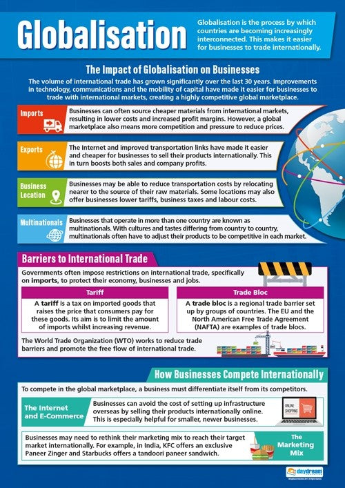 Globalisation, Accounting, Finance, Quantitative Data, Financial Data, Market Share, Market Growth, Marketing, A1 Poster, Economics, Business, Teaching Resources, Poster, Bright Education Australia, E commerce