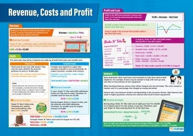 Revenue Cost & Profit, Accounting, Finance, Quantitative Data, Financial Data, Market Share, Market Growth, Marketing, A1 Poster, Economics, Business, Teaching Resources, Poster, Bright Education Australia