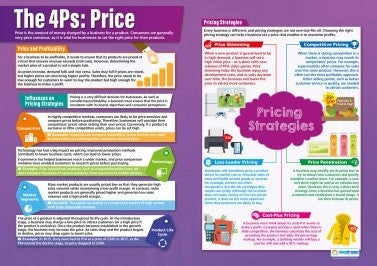 The 4Ps: Price, Accounting, Finance, Quantitative Data, Financial Data, Market Share, Market Growth, Marketing, A1 Poster, Economics, Business, Teaching Resources, Poster, Bright Education Australia
