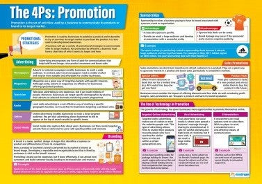 The 4Ps: Promotion, Accounting, Finance, Quantitative Data, Financial Data, Market Share, Market Growth, Marketing, A1 Poster, Economics, Business, Teaching Resources, Poster, Bright Education Australia