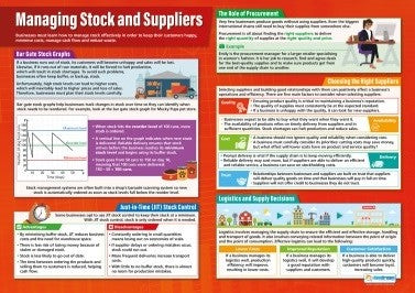 Managing Stock & Supplies, Accounting, Finance, Quantitative Data, Financial Data, Market Share, Market Growth, Marketing, A1 Poster, Economics, Business, Teaching Resources, Poster, Bright Education Australia