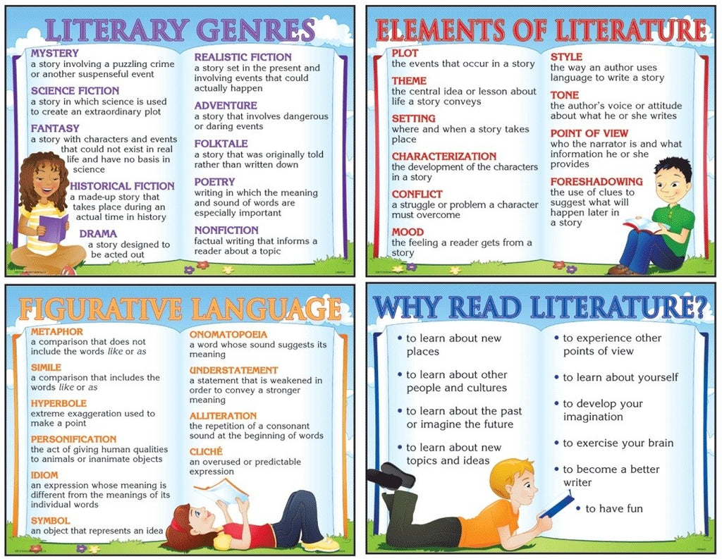 Literature, Bright Education Australia, Teaching Poster Set, Writing, English, School Materials, Reading, Research