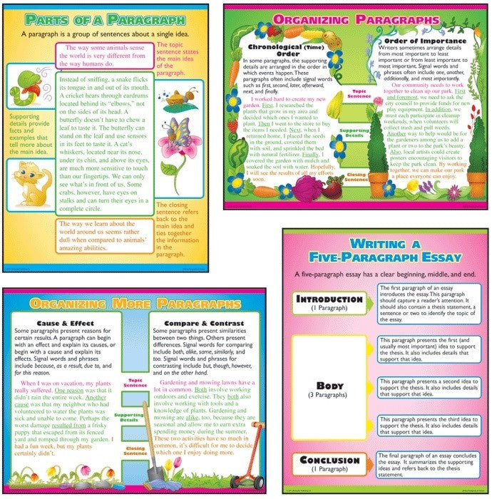 Writing Paragraphs & Essays, Bright Education Australia, Teaching Poster Set, Writing, English, School Materials, Reading, Research