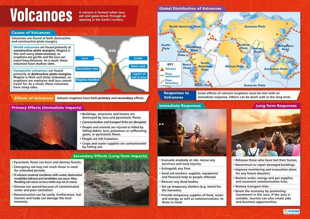 Bright Education Australia, Teacher Resources, Poster, A1 Poster, Geography, Climate, Earth Science, Volcanoes, Tectonic Plates