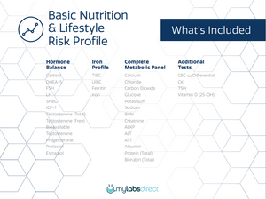 Basic Nutrition/Lifestyle Risk