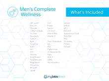 Load image into Gallery viewer, Men's Complete Wellness