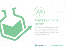 Load image into Gallery viewer, Men's Hormone Health