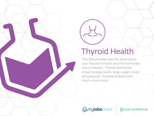 Thyroid Health Panel