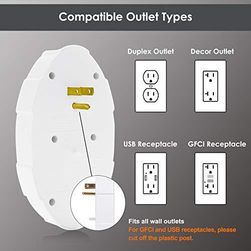 BESTTEN 6-Outlet Surge Protector with 2.4A Dual USB Charging Ports, Wall Outlet Adapter, ETL/cETL Listed, White