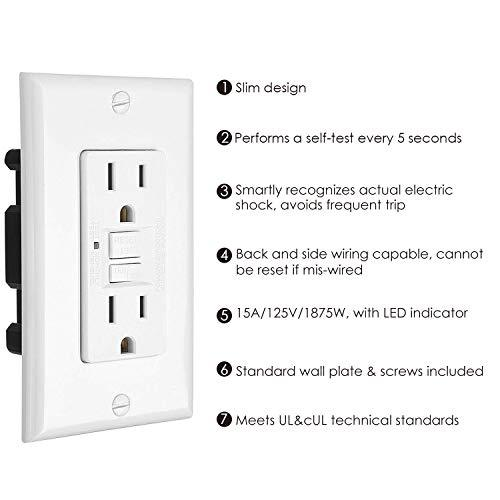 [12 Pack] BESTTEN 15 Amp Self-Test GFCI Outlet, Slim GFI with LED Indicator, Wallplate Included, White