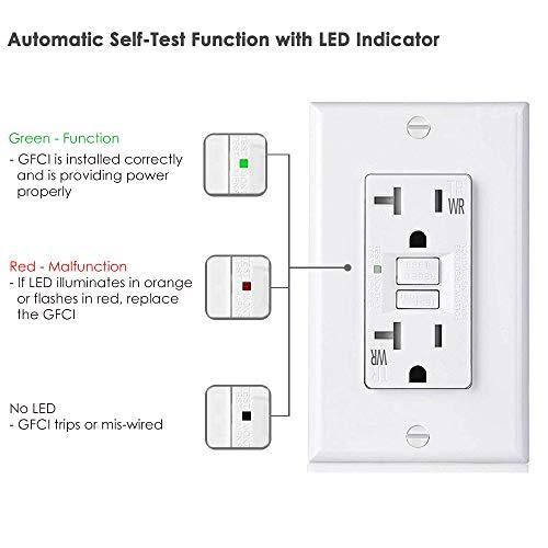 [10 Pack] BESTTEN 20 Amp Self-Test WR GFCI Outlet, USG5 Slim Series, Weather-Resistant (WR) & Tamper-Resistant (TR) Receptacle Outlet, Wallplate Included, White