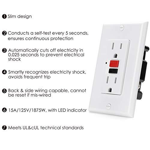BESTTEN 15 Amp Slim GFCI Outlet, Auto-Test GFI with LED Indicator, 15A/125V/1875W, Wallplate Included, White