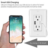 BESTTEN 15A USB Receptacle Outlet, 3.6A Dual USB Wall Charger, 15A/125V/1875W TR Receptacle with Dual USB Charging Ports, UL Listed, White