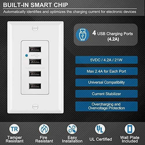 BESTTEN 4.2A/21W USB Receptacle Outlet with 4 High-Speed USB Charging Ports and LED Indicator, Wall Plate Included, UL Listed, White