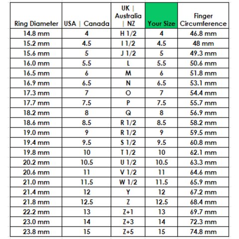 Ring Sizing guide for our travel tungsten carbide rings