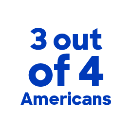 3 out of 4 americanss