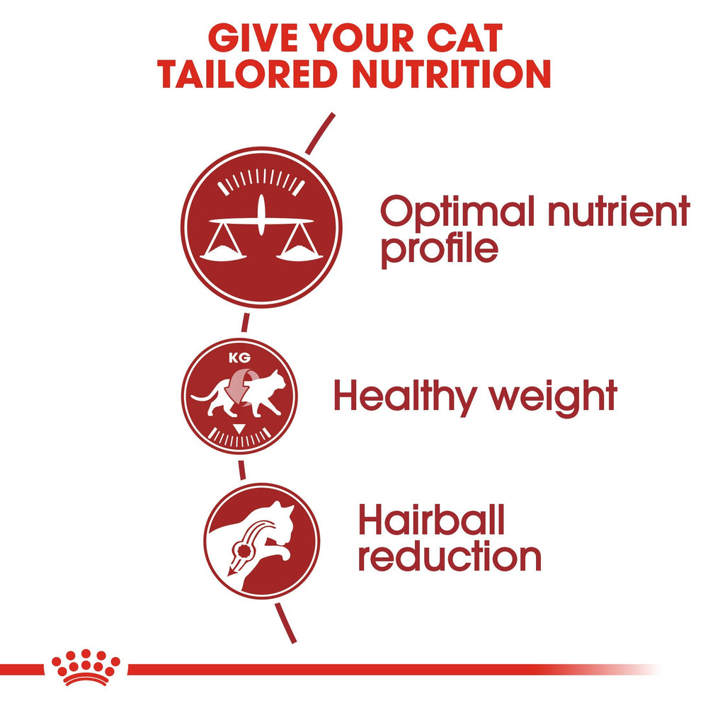 ROYAL CANIN Health Fit Cat Food Dropawf