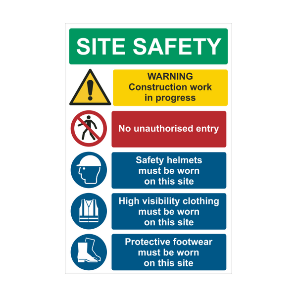 Site Safety Notice - Type A