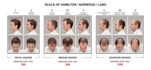HFSC 100% RE GROWTH 1300 FOR MEN 20 vials
