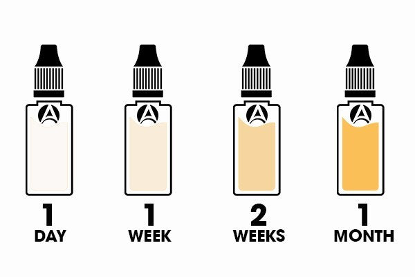 Steep And Obtain Better-flavoured Juice From Juul Pods