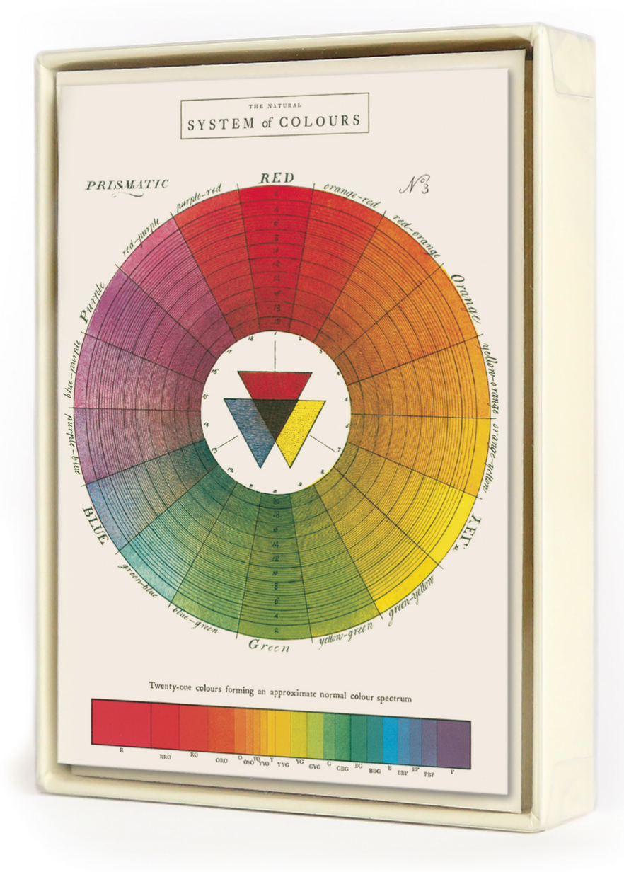 Color Wheel Notecards