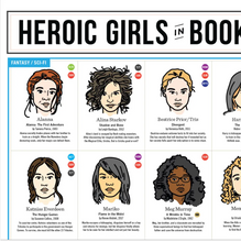 Load image into Gallery viewer, Heroic Girls in Books Poster
