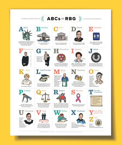 ABC's of RBG Poster