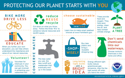 National Ocean Service - World Earth Day infographic