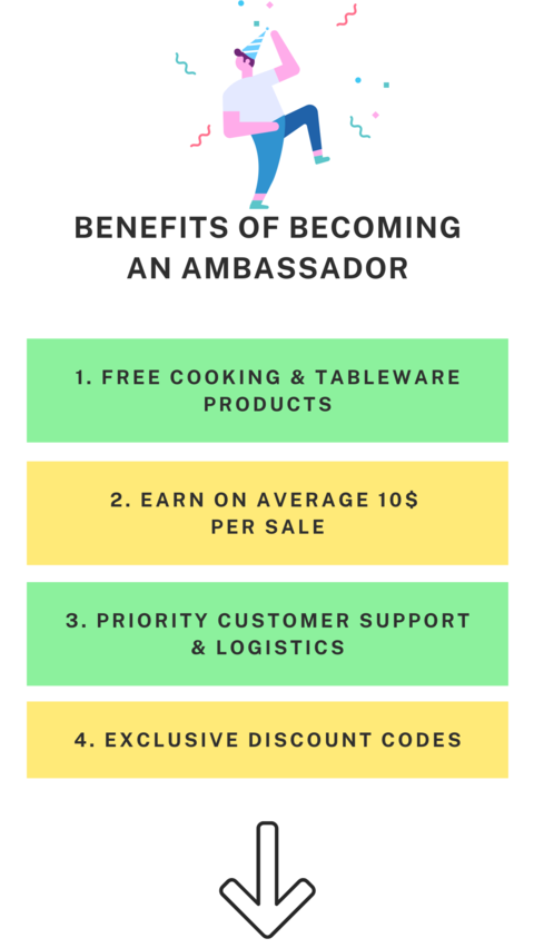 Benefits of becoming a vileep ambassador