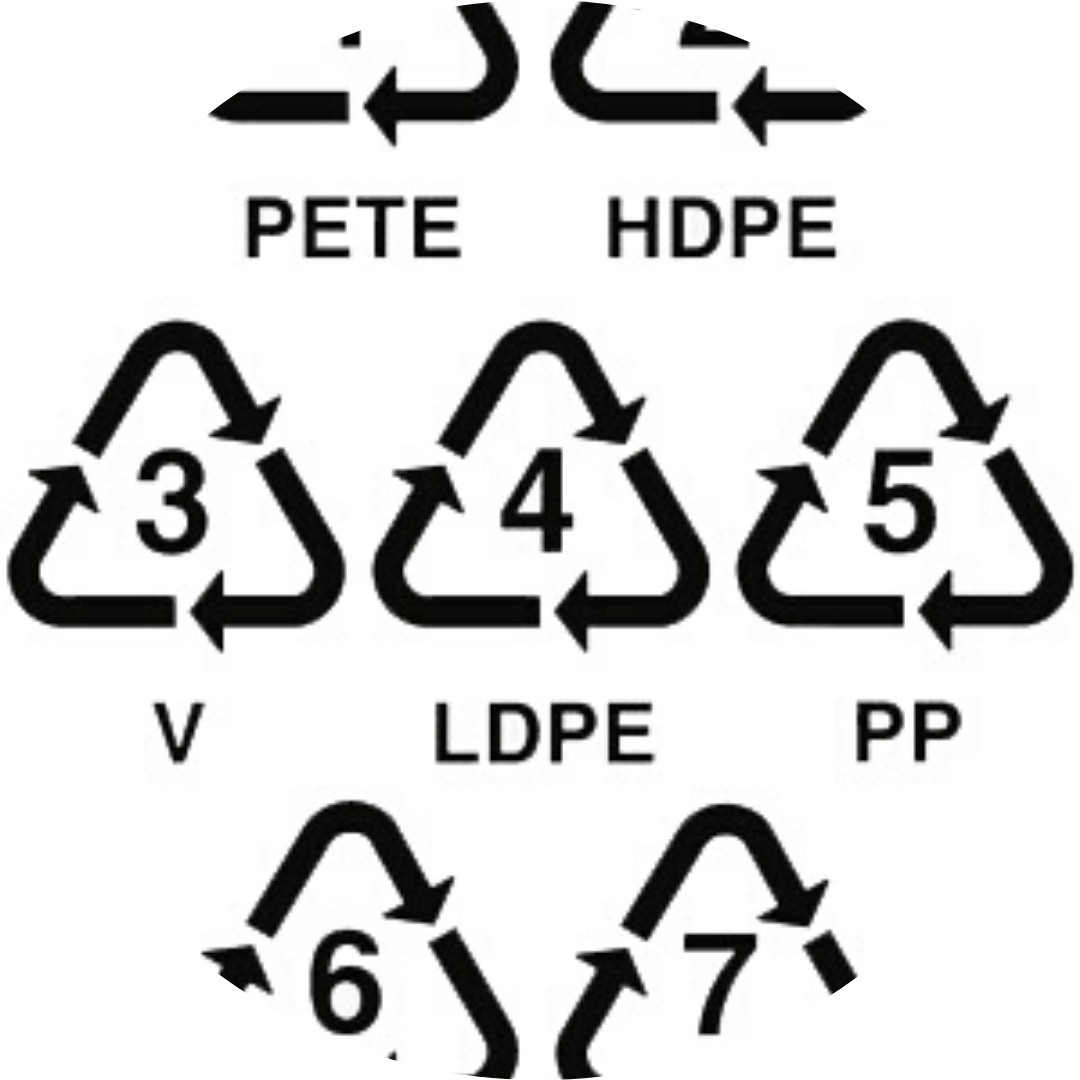 Recycling symbols and what they mean..