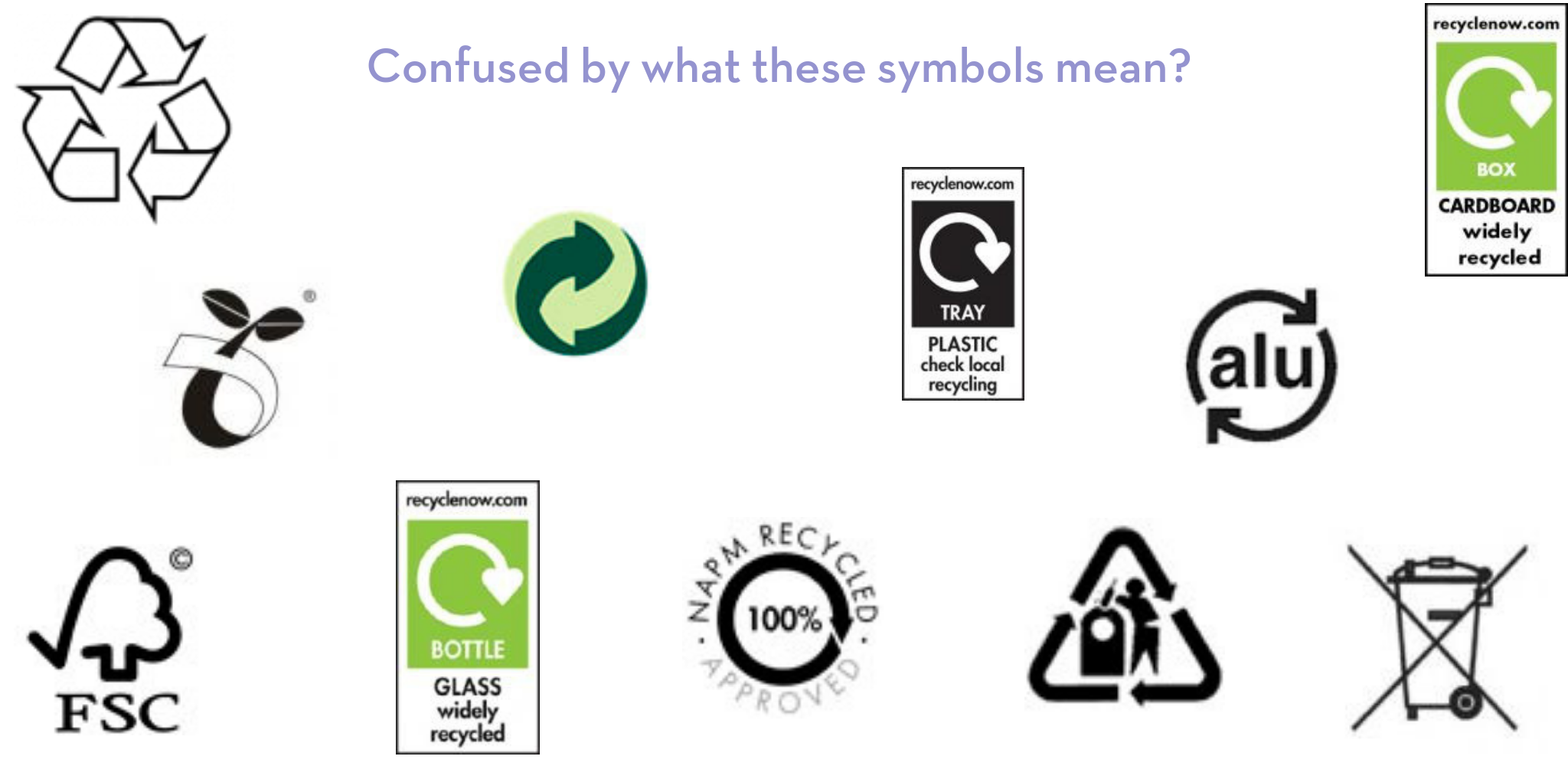 Recyling Symbols - What do Recyling Symbols Mean