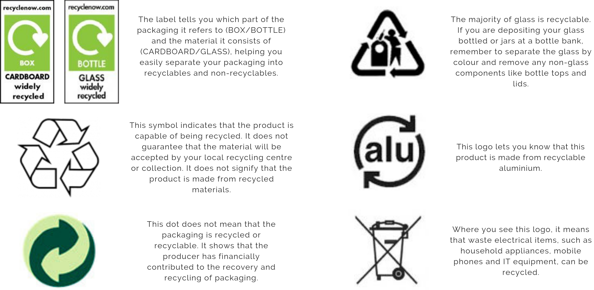 Recycling symbols and what they mean   – Lavender Hill Clothing