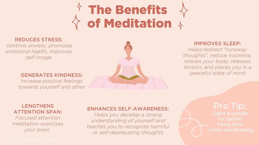 Benefits of Meditation Infographic including self care, awareness, sleep, attention span, kindness
