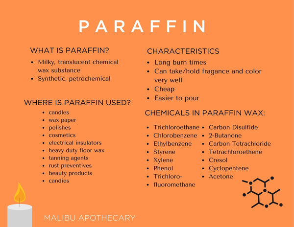 Paraffin wax infographic with reasons why paraffin wax is toxic, where paraffin wax can be found, and the chemicals in paraffin