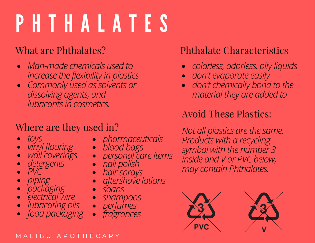 What are phthalates, how do i identify them, and are phthalates harmful? blog by Malibu Apothecary