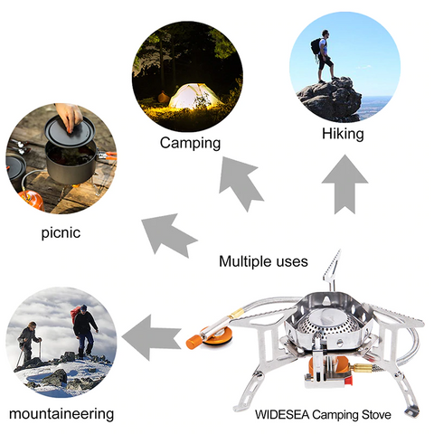 Multiple uses of camping stove.